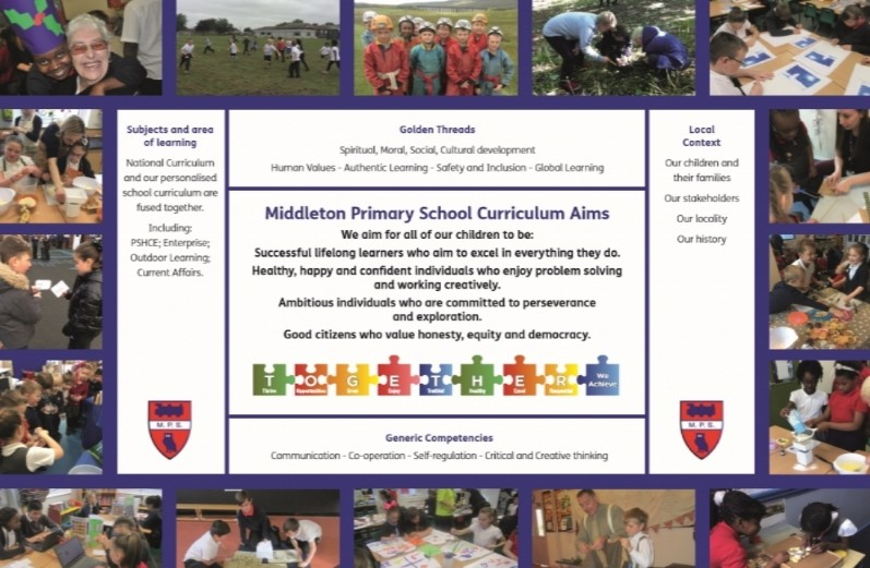 aims of the curriculum poster